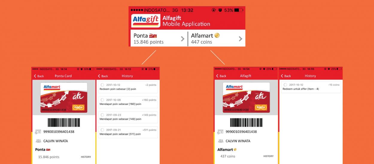 Dua Aplikasi Mobile Alfamart, Mudahkan Anda Dalam Berbelanja
